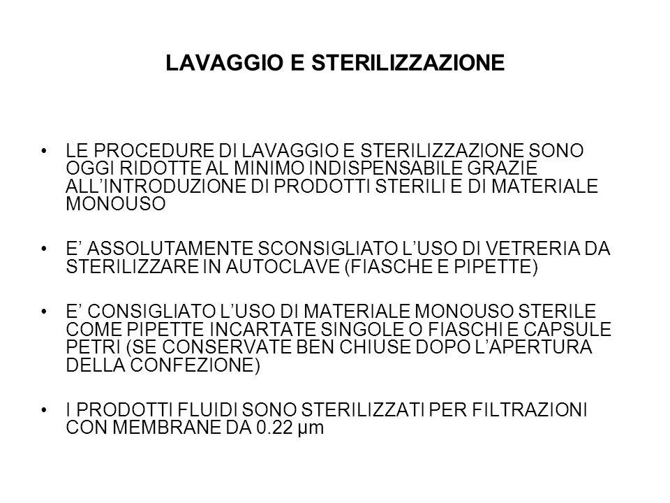 LAVAGGIO E STERILIZZAZIONE