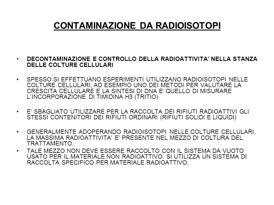 CONTAMINAZIONE DA RADIOISOTOPI