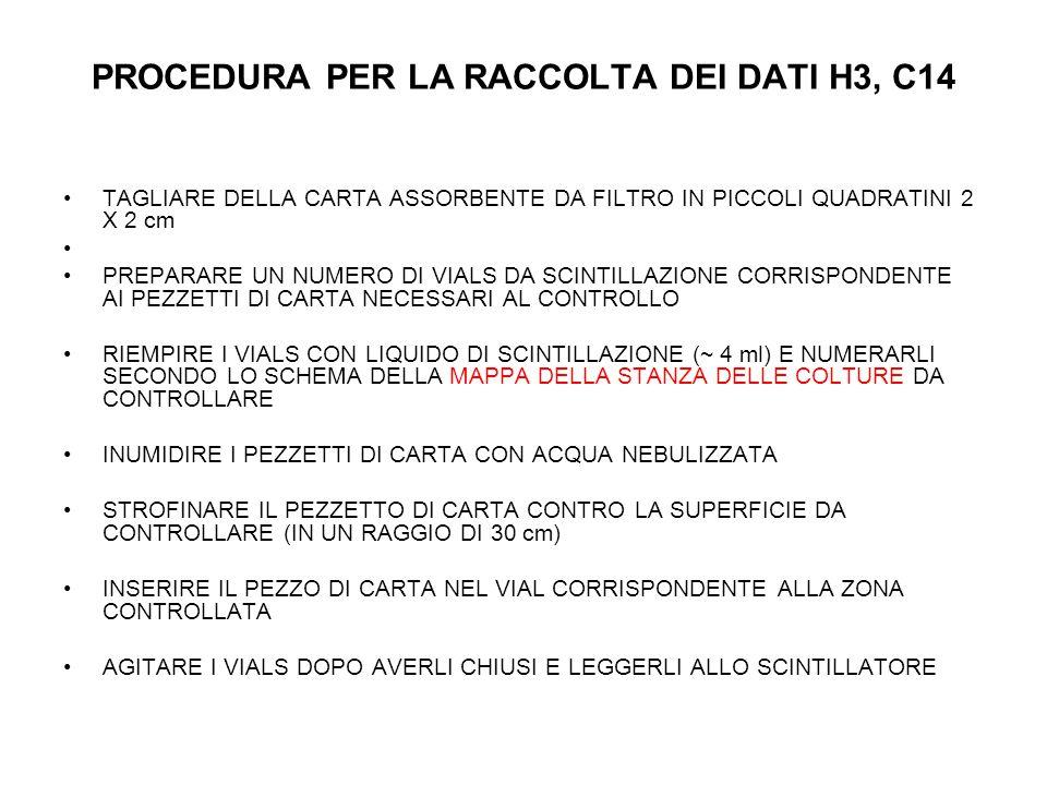 PROCEDURA PER LA RACCOLTA DEI DATI H3, C14