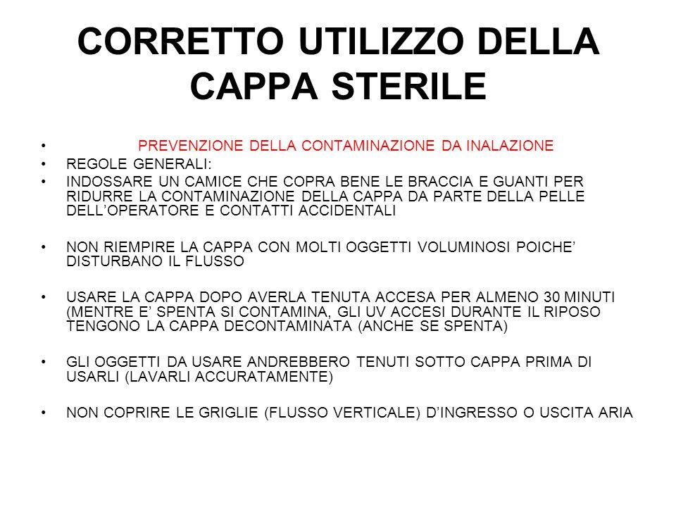 CORRETTO UTILIZZO DELLA CAPPA STERILE
