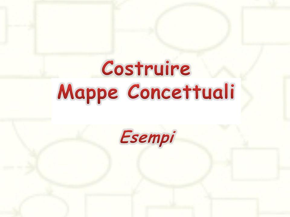 Costruire Mappe Concettuali Esempi
