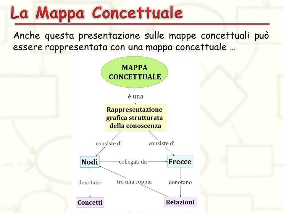 La Mappa Concettuale Anche questa presentazione sulle mappe concettuali può essere rappresentata con una mappa concettuale …