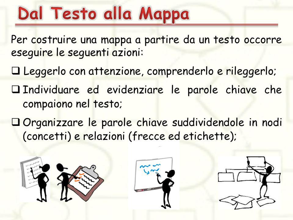 Dal Testo alla Mappa Per costruire una mappa a partire da un testo occorre eseguire le seguenti azioni: