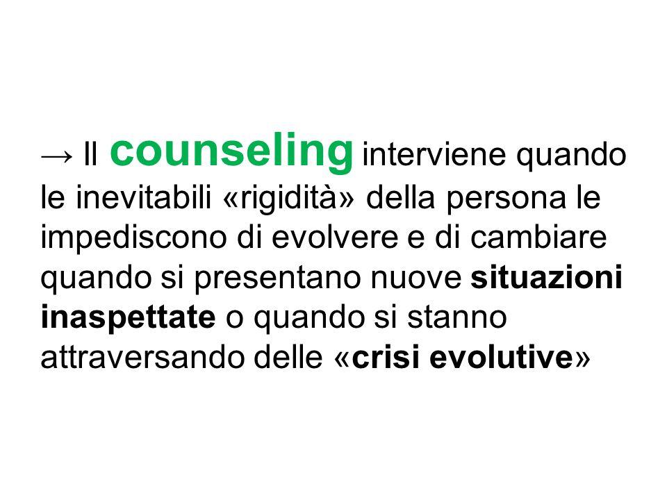 → Il counseling interviene quando le inevitabili «rigidità» della persona le impediscono di evolvere e di cambiare quando si presentano nuove situazioni inaspettate o quando si stanno attraversando delle «crisi evolutive»