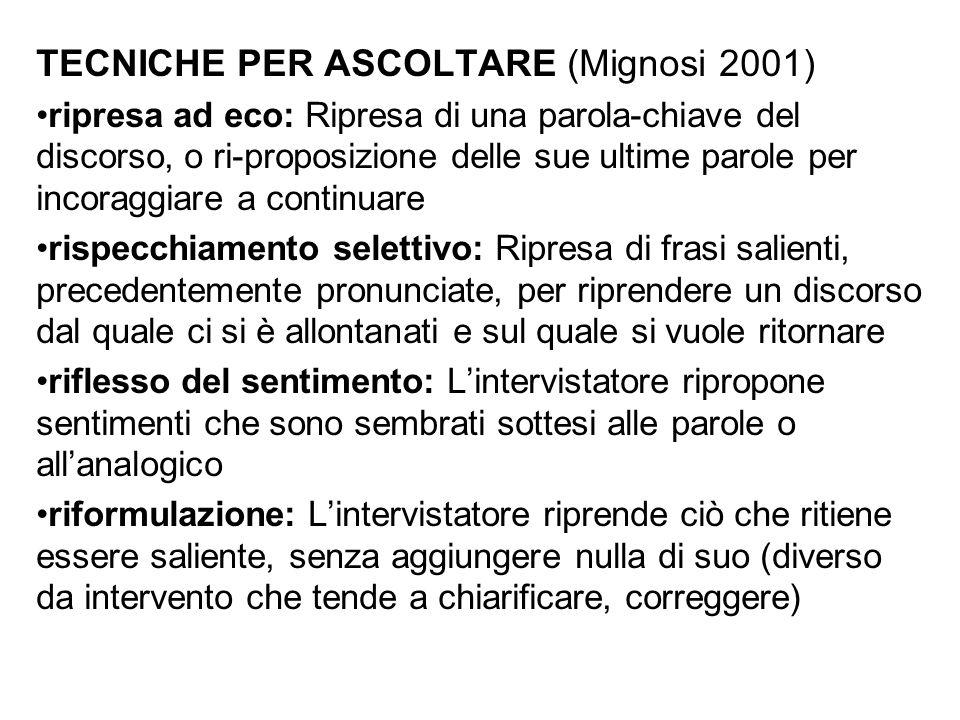 TECNICHE PER ASCOLTARE (Mignosi 2001)