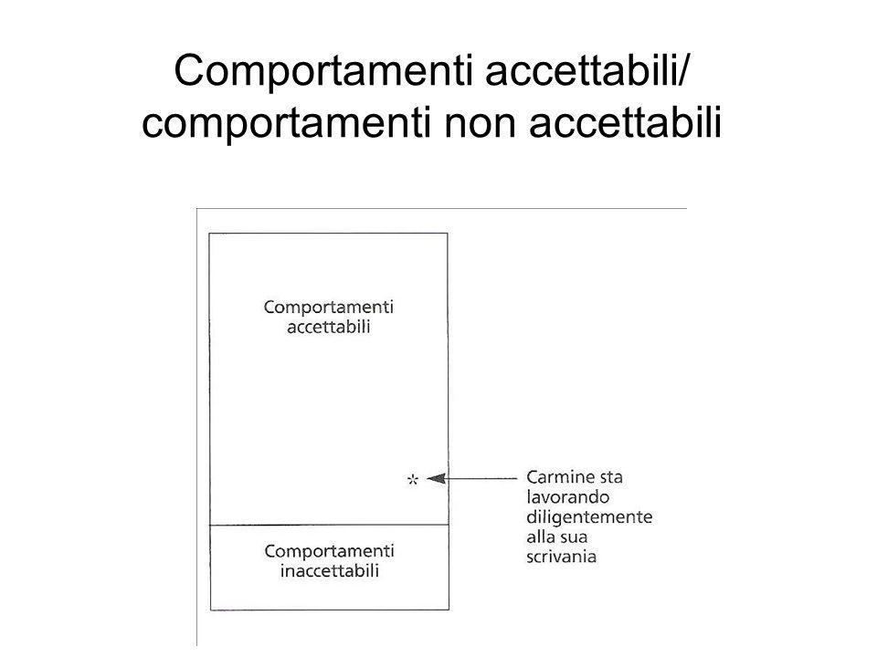 Comportamenti accettabili/ comportamenti non accettabili