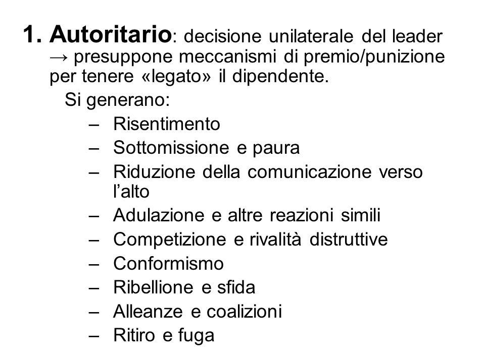 Autoritario: decisione unilaterale del leader → presuppone meccanismi di premio/punizione per tenere «legato» il dipendente.