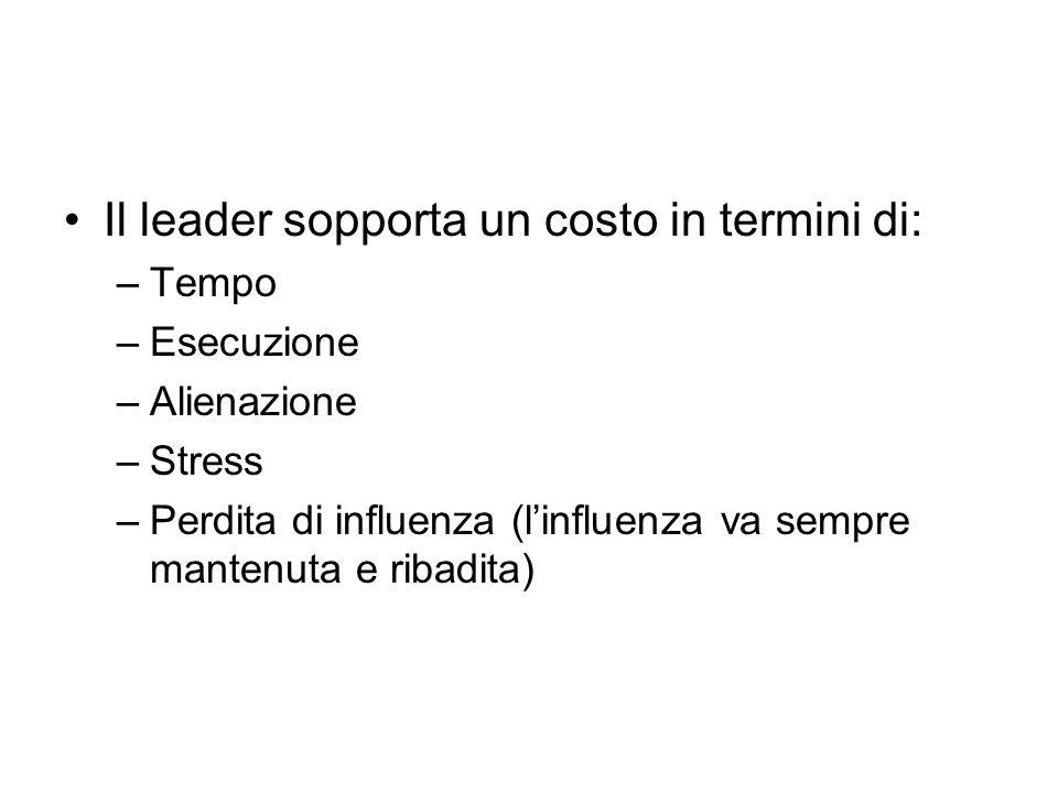 Il leader sopporta un costo in termini di: