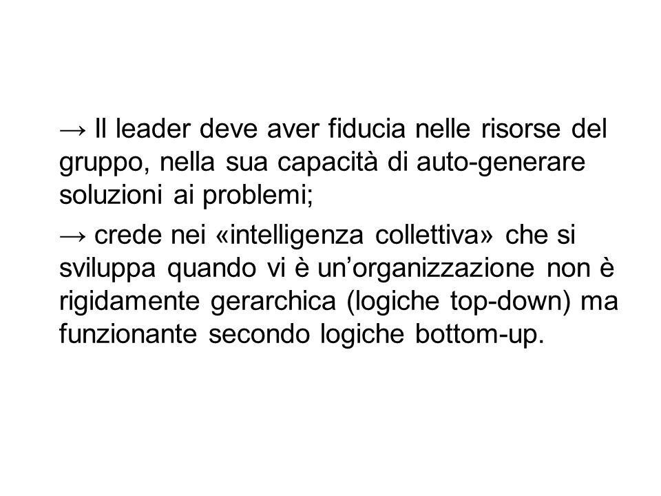 → Il leader deve aver fiducia nelle risorse del gruppo, nella sua capacità di auto-generare soluzioni ai problemi;