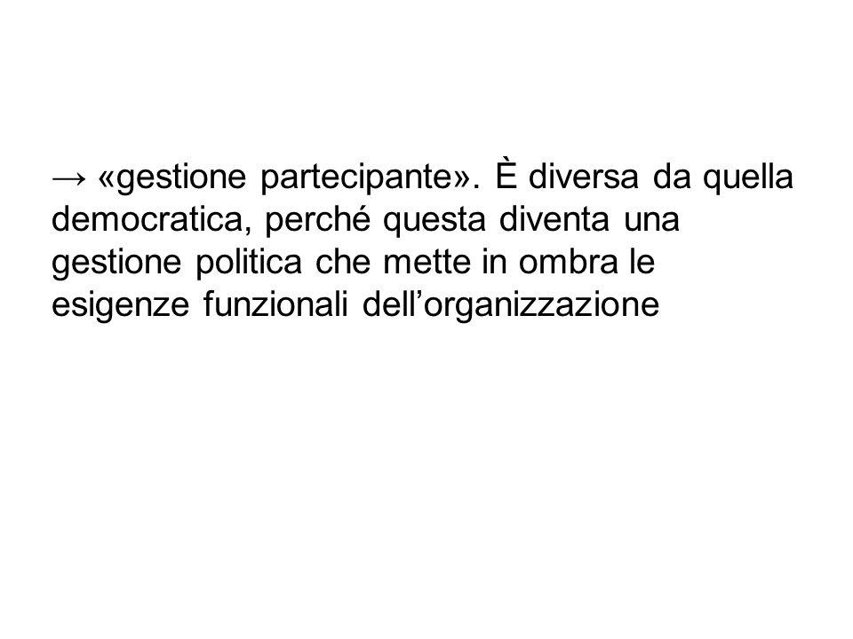 → «gestione partecipante»