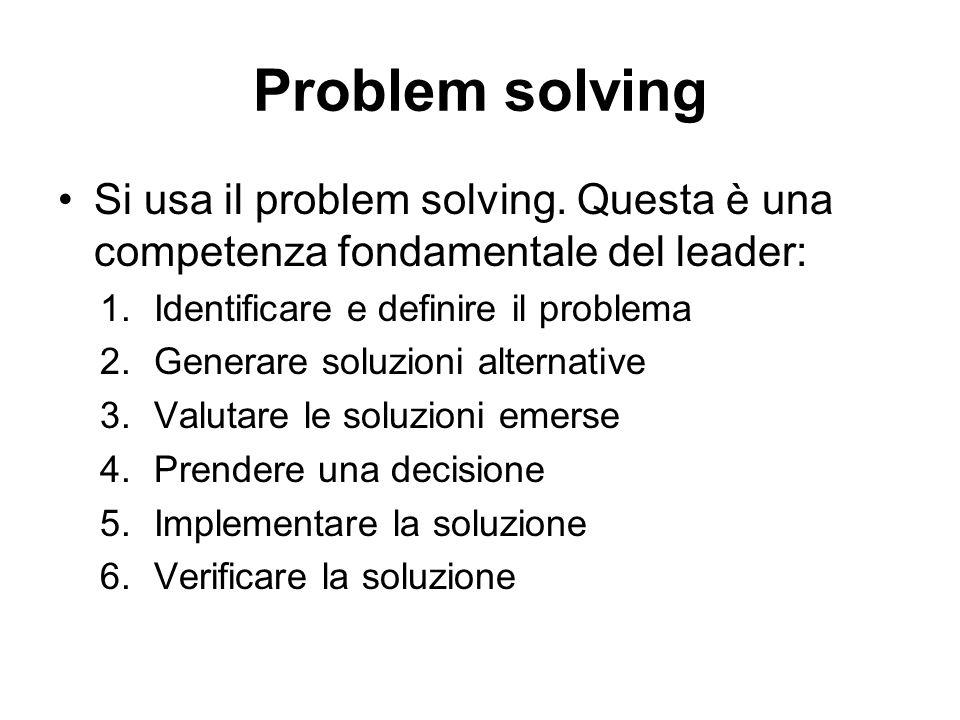 Problem solving Si usa il problem solving. Questa è una competenza fondamentale del leader: Identificare e definire il problema.