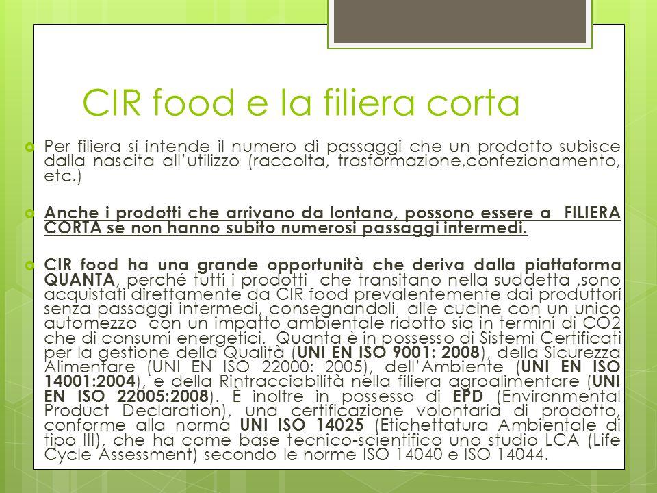CIR food e la filiera corta