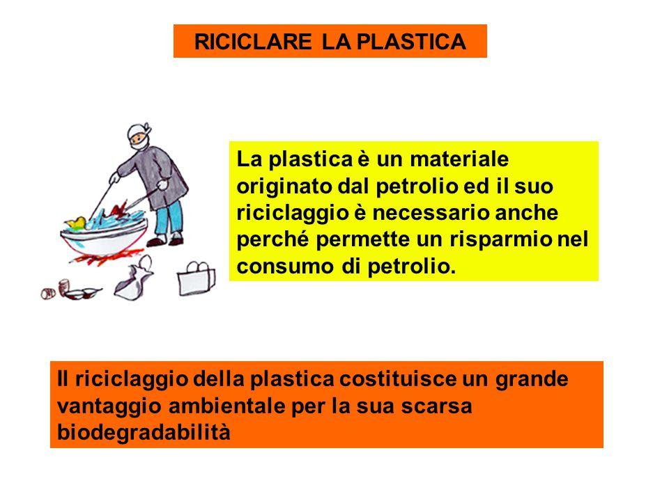 RICICLARE LA PLASTICA