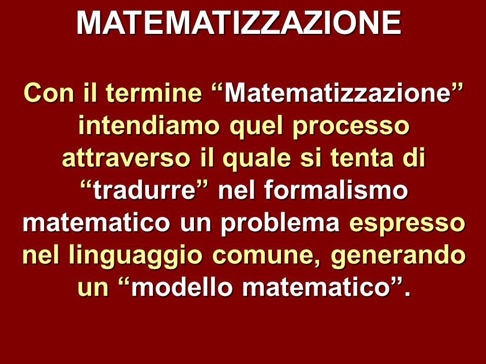 MATEMATIZZAZIONE