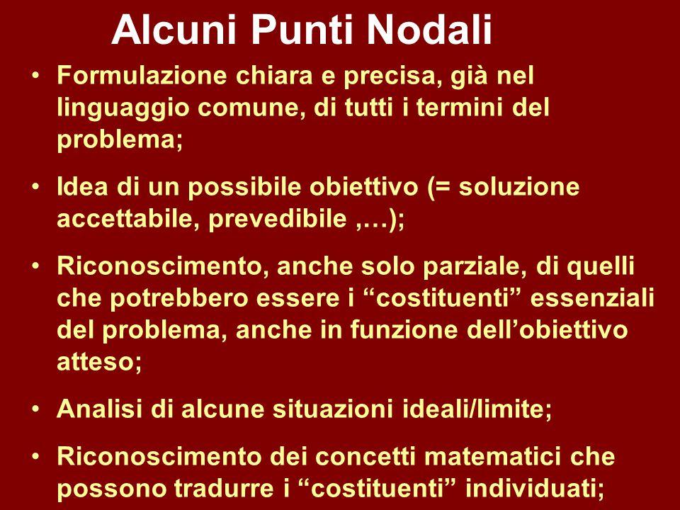 Alcuni Punti Nodali Formulazione chiara e precisa, già nel linguaggio comune, di tutti i termini del problema;