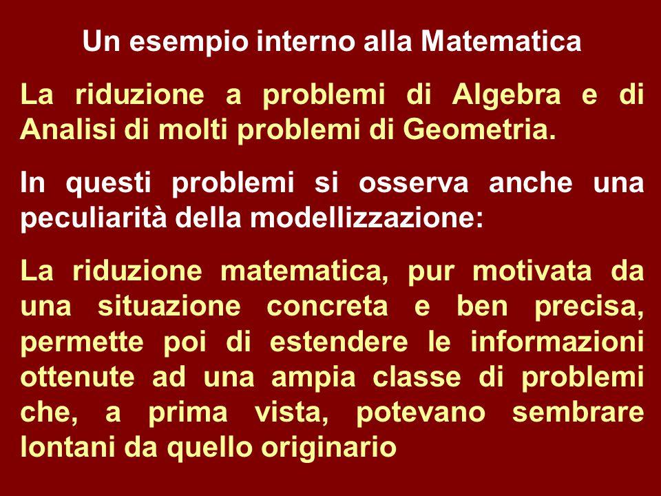 Un esempio interno alla Matematica