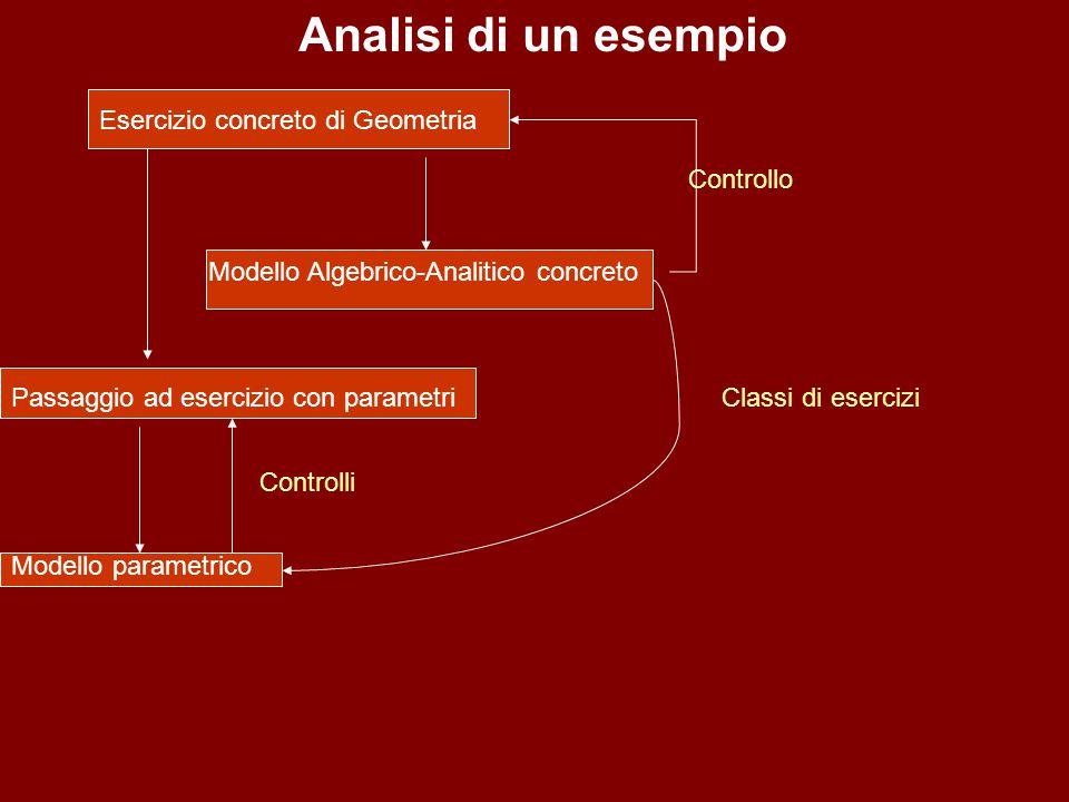 Analisi di un esempio Esercizio concreto di Geometria Controllo