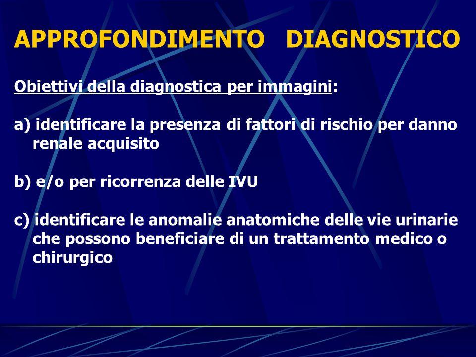 Infezioni vie Urinarie Patogenesi