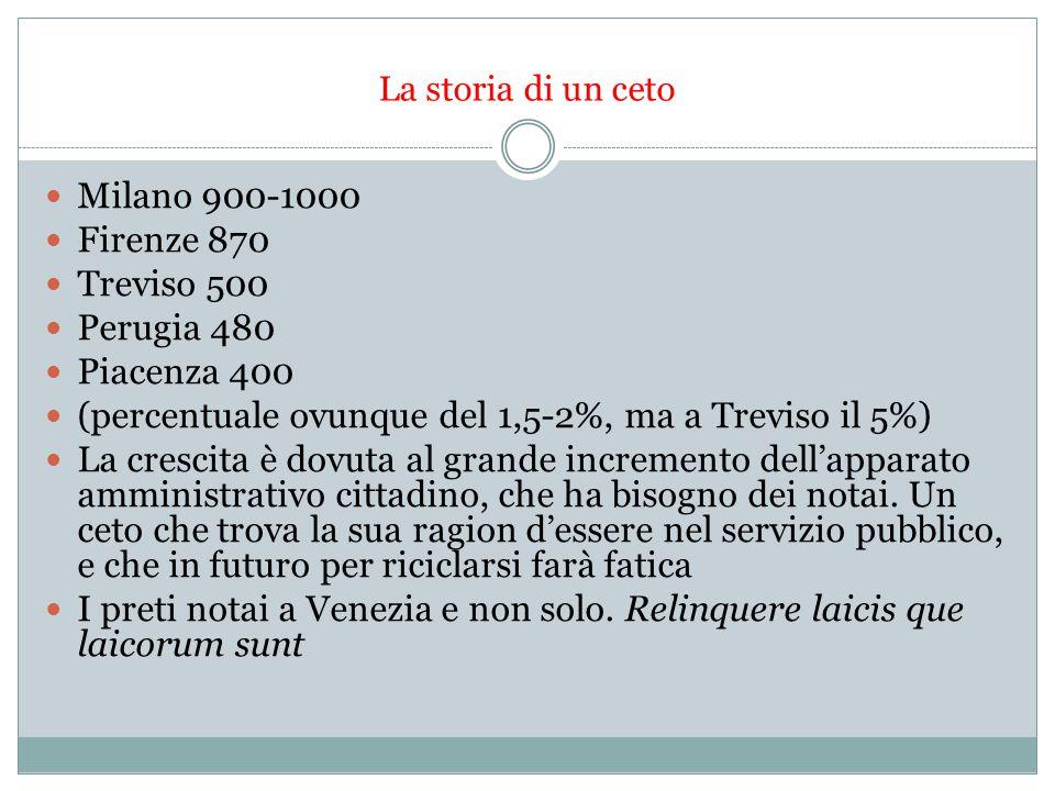 (percentuale ovunque del 1,5-2%, ma a Treviso il 5%)