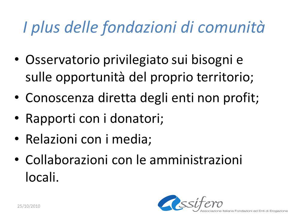 I plus delle fondazioni di comunità