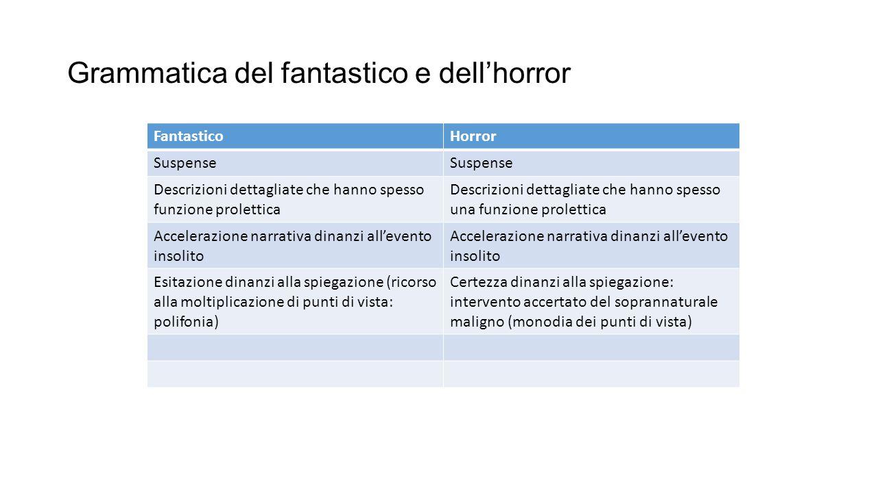 Grammatica del fantastico e dell'horror