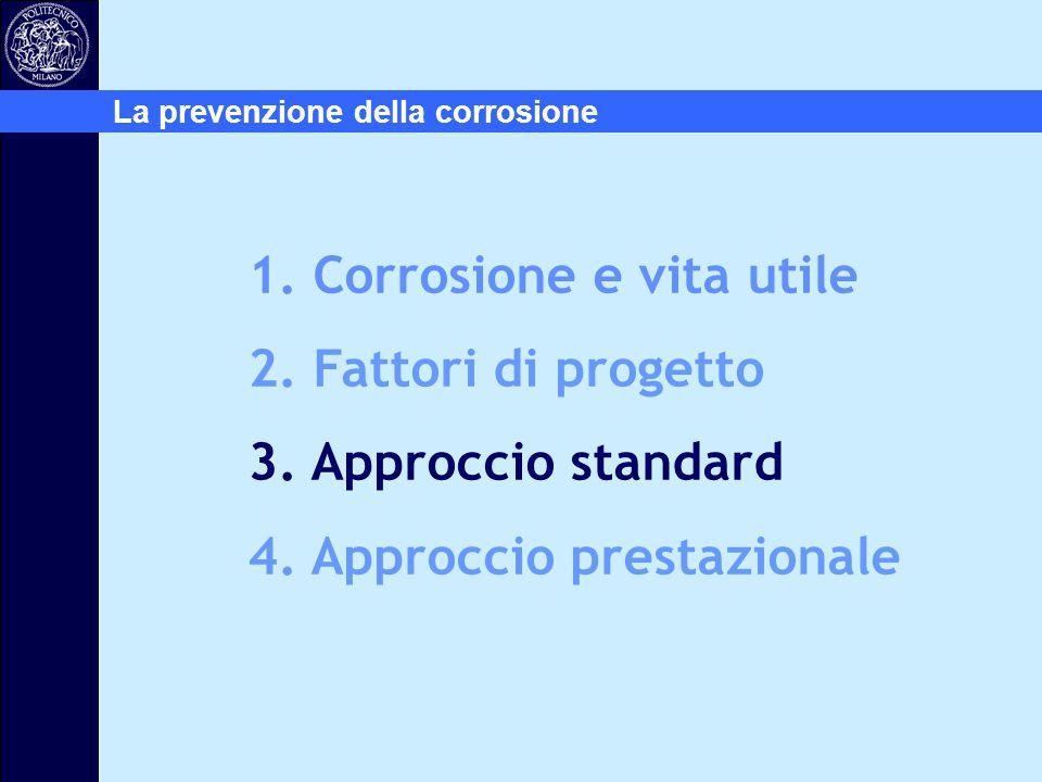 1. Corrosione e vita utile 2. Fattori di progetto