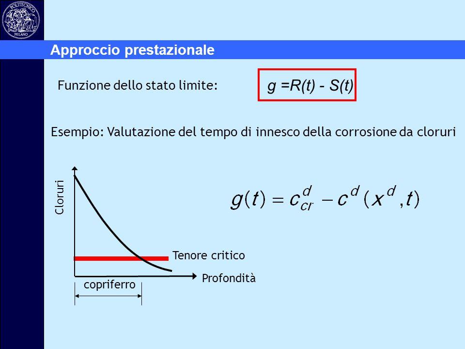 g =R(t) - S(t) Approccio prestazionale Funzione dello stato limite: