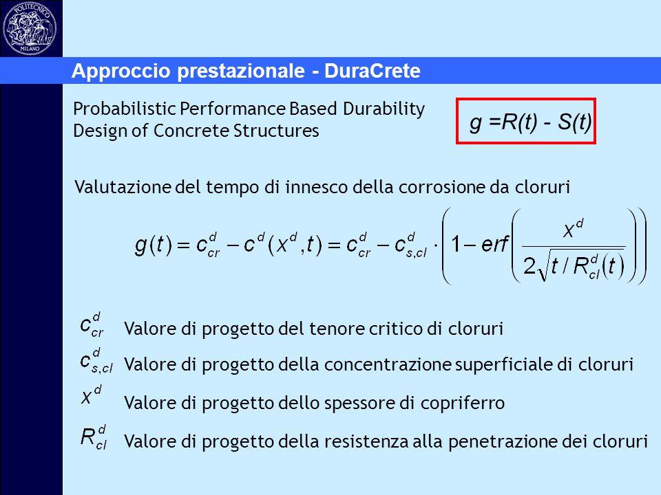 g =R(t) - S(t) Approccio prestazionale - DuraCrete