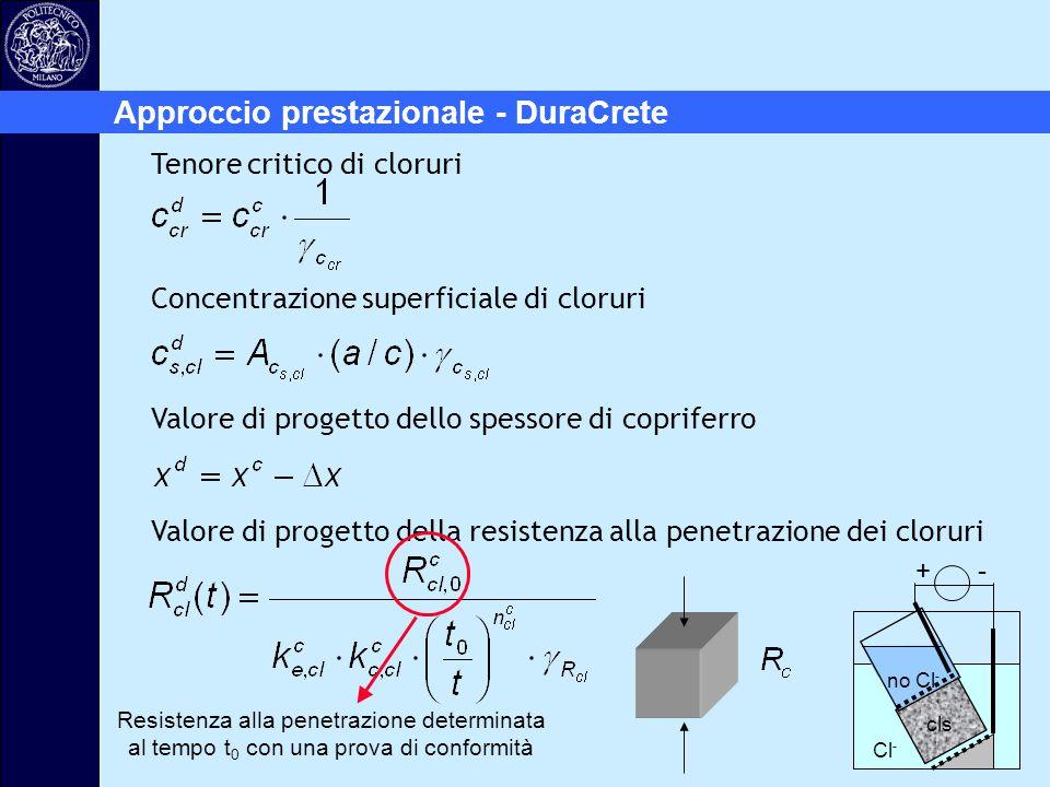 Approccio prestazionale - DuraCrete