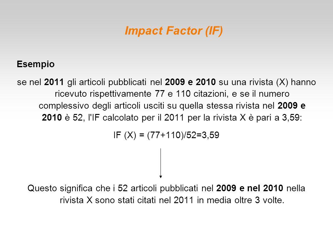 Impact Factor (IF) Esempio