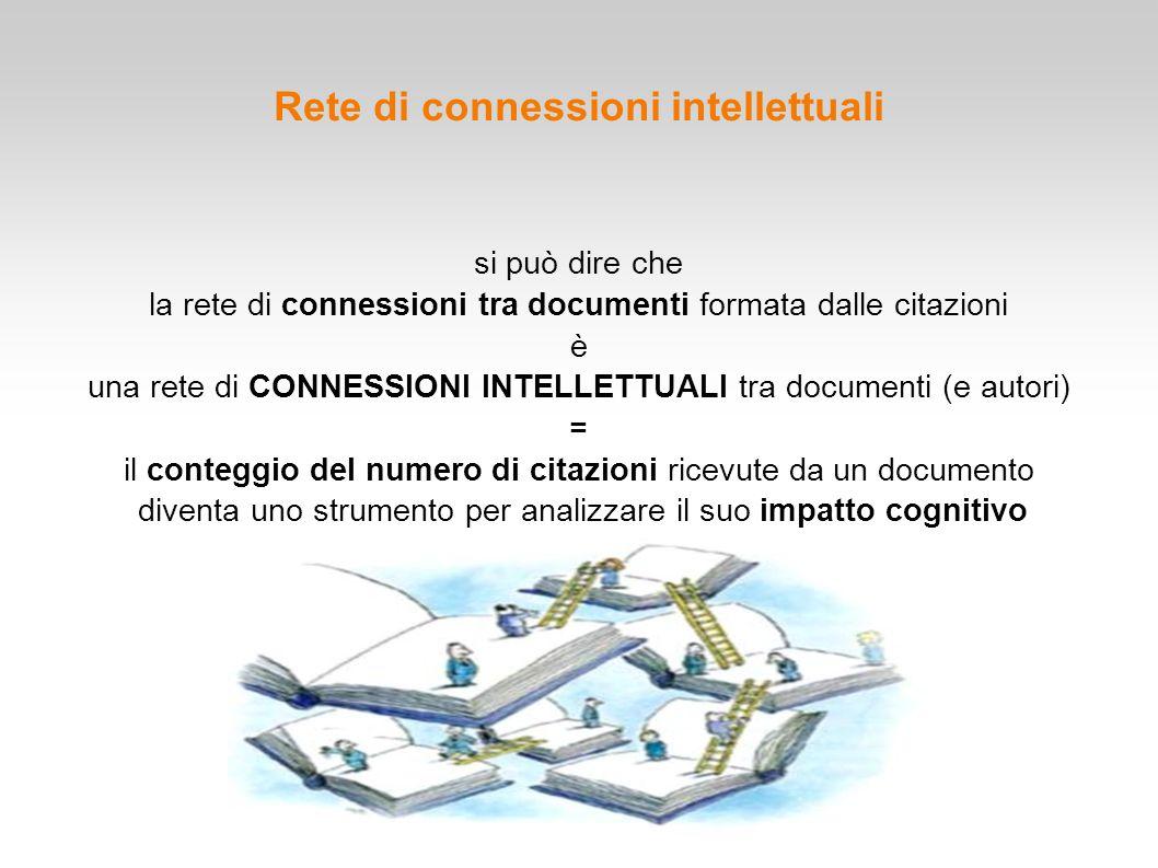Rete di connessioni intellettuali