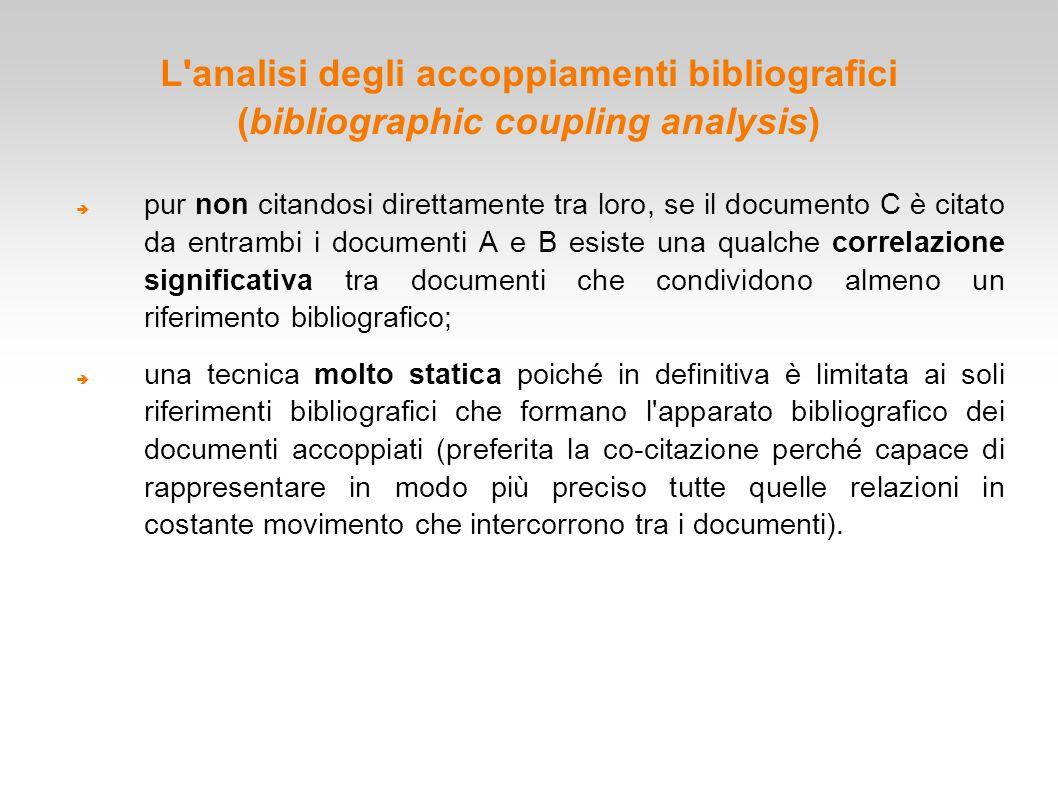 L analisi degli accoppiamenti bibliografici (bibliographic coupling analysis)