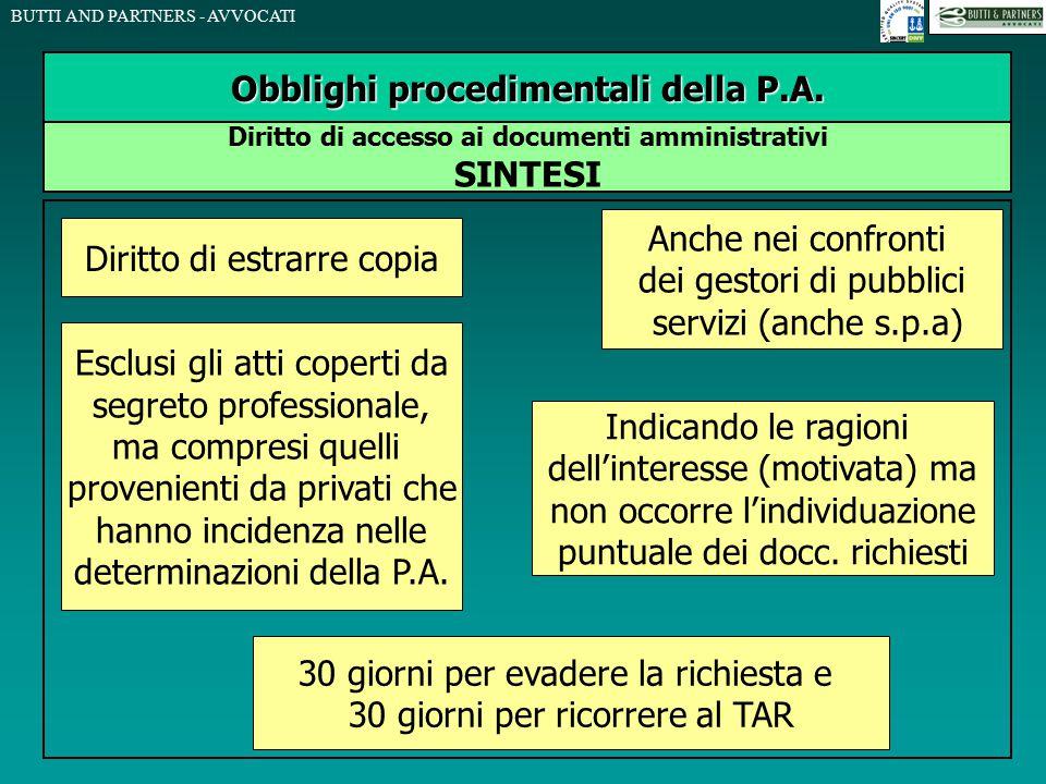 Obblighi procedimentali della P.A. SINTESI
