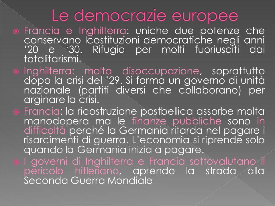 Le democrazie europee