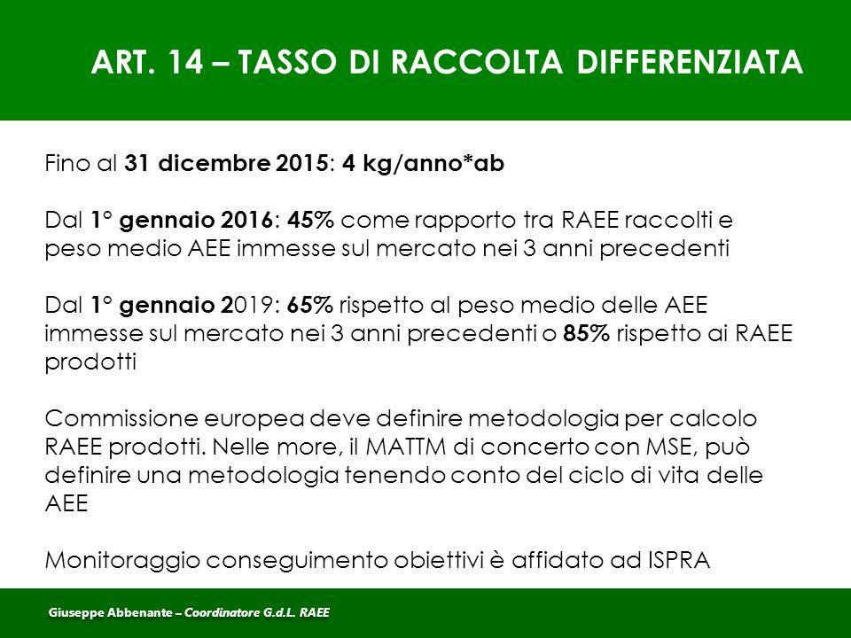 ART. 14 – TASSO DI RACCOLTA DIFFERENZIATA