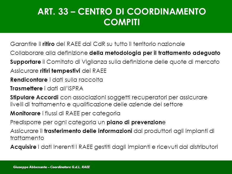ART. 33 – CENTRO DI COORDINAMENTO