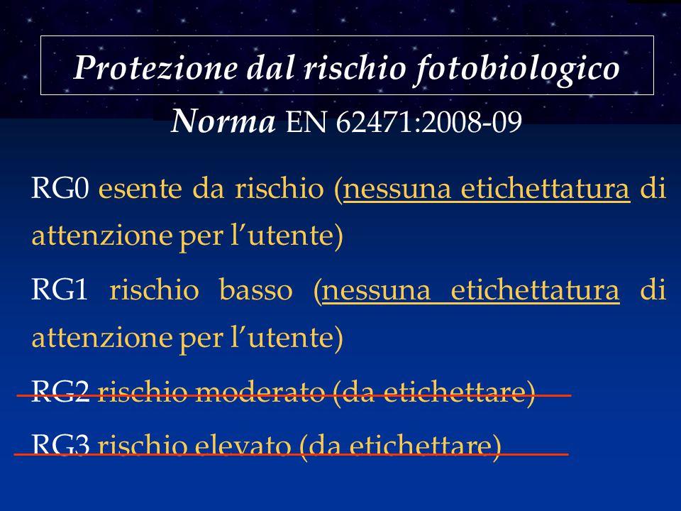 Protezione dal rischio fotobiologico Norma EN 62471:2008-09
