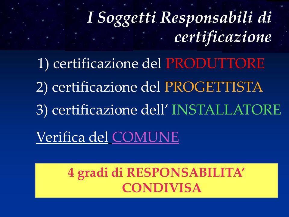 I Soggetti Responsabili di certificazione