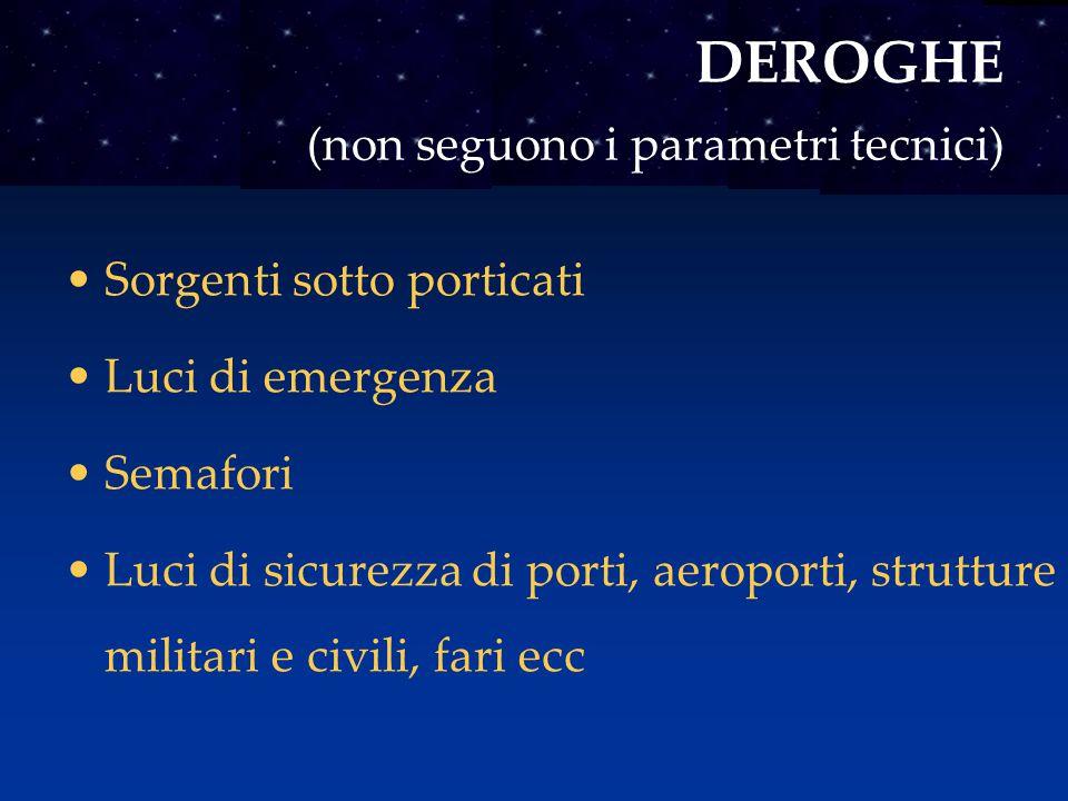 DEROGHE (non seguono i parametri tecnici)
