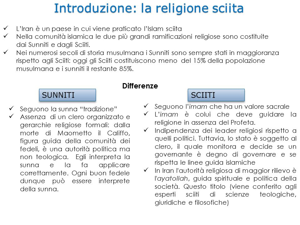 Introduzione: la religione sciita