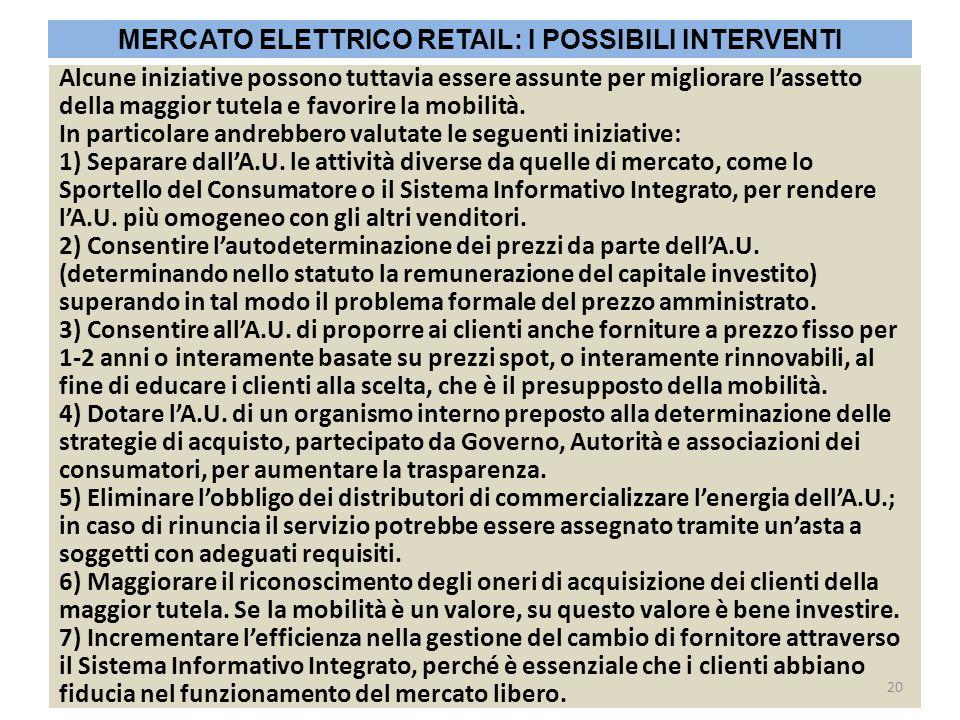 MERCATO ELETTRICO RETAIL: I POSSIBILI INTERVENTI
