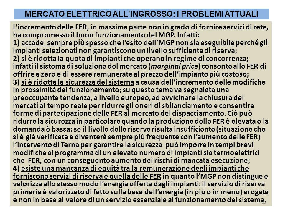 MERCATO ELETTRICO ALL'INGROSSO: I PROBLEMI ATTUALI