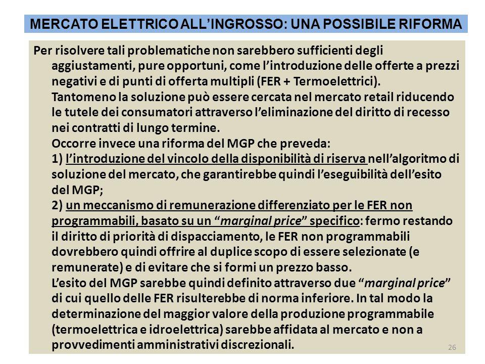 MERCATO ELETTRICO ALL'INGROSSO: UNA POSSIBILE RIFORMA