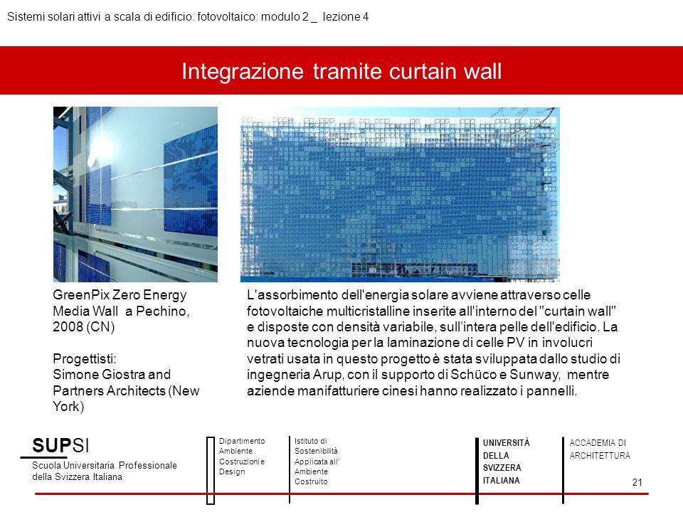 Integrazione tramite curtain wall