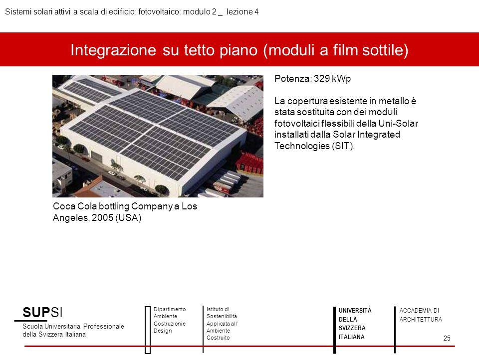 Integrazione su tetto piano (moduli a film sottile)