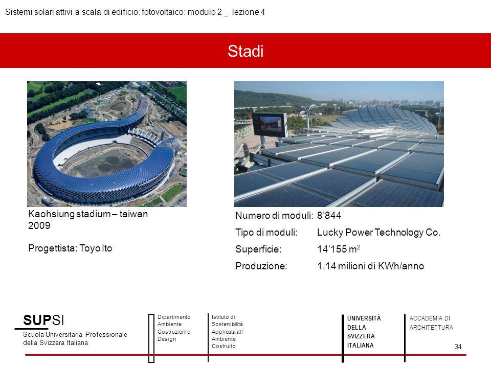 Stadi SUPSI Kaohsiung stadium – taiwan Numero di moduli: 8'844 2009