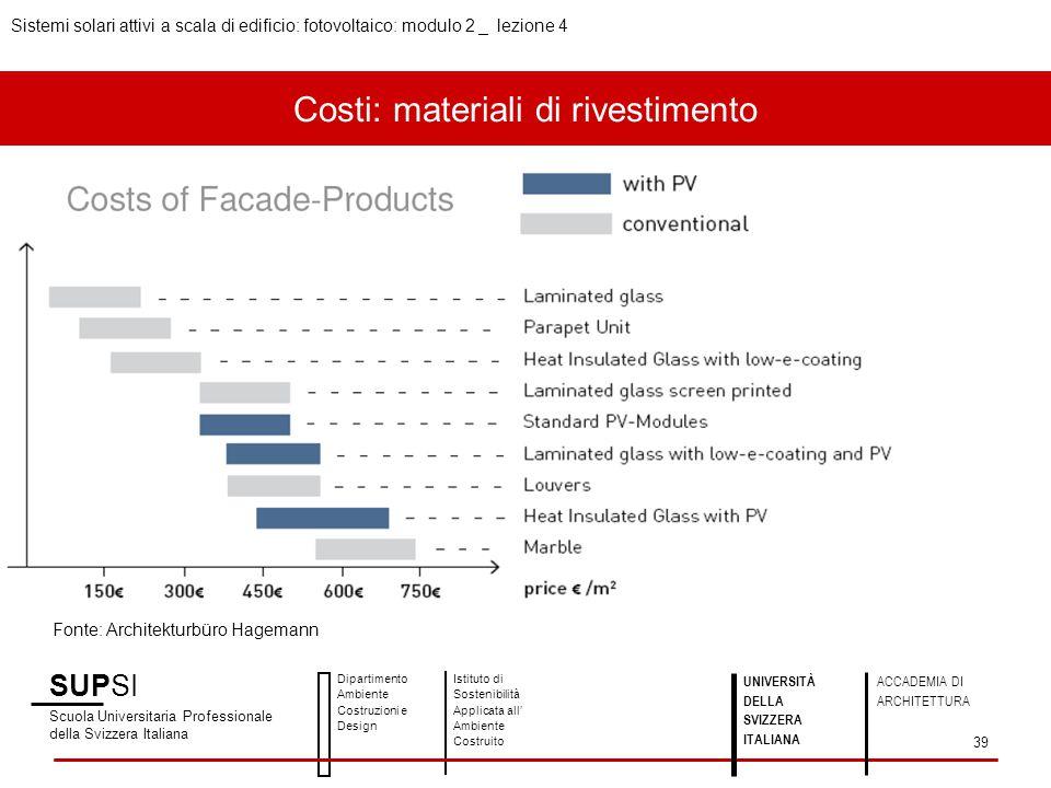 Costi: materiali di rivestimento