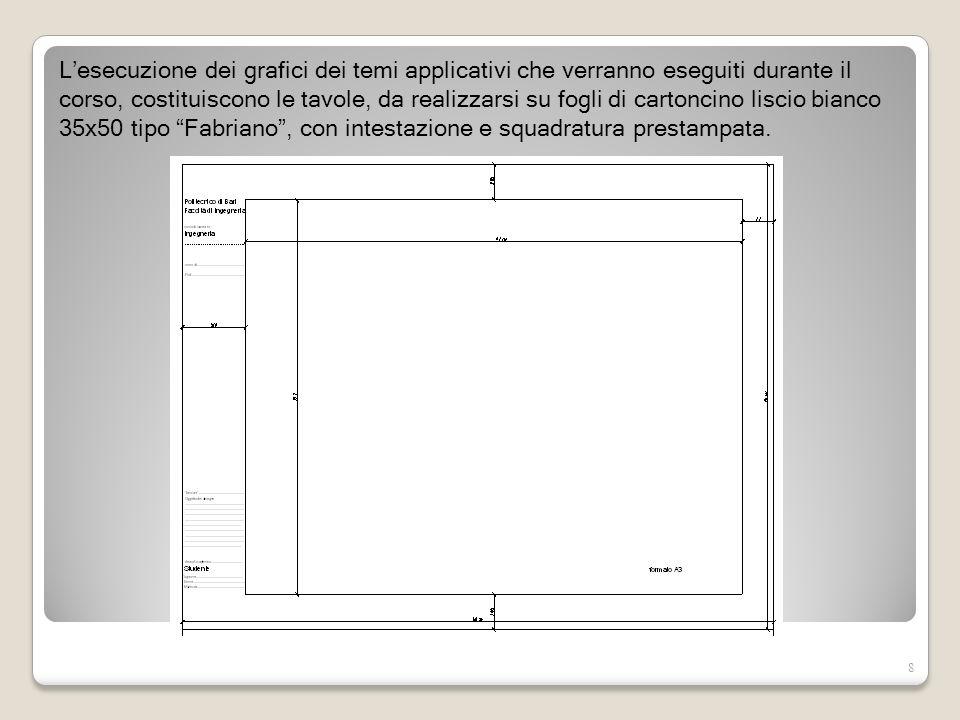 L'esecuzione dei grafici dei temi applicativi che verranno eseguiti durante il corso, costituiscono le tavole, da realizzarsi su fogli di cartoncino liscio bianco 35x50 tipo Fabriano , con intestazione e squadratura prestampata.