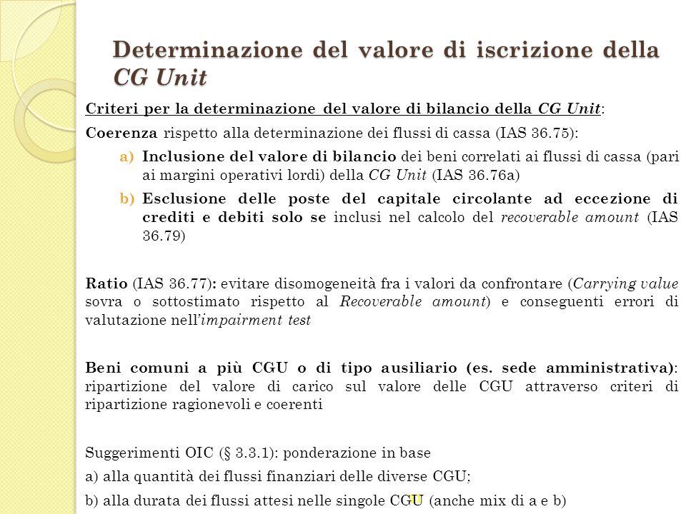 Determinazione del valore di iscrizione della CG Unit