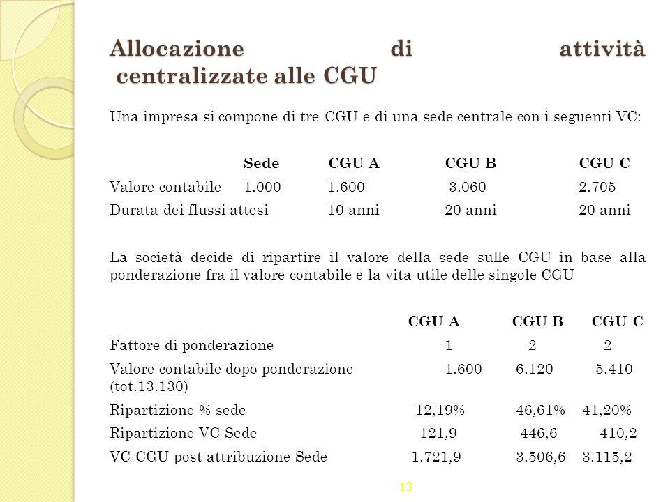 Allocazione di attività centralizzate alle CGU
